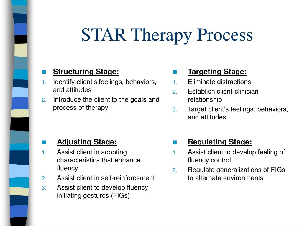 STAR Therapy Process