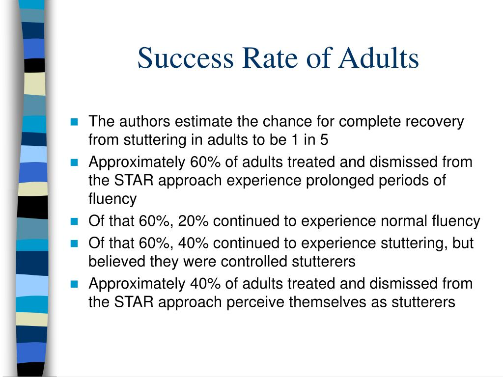 Success Rate of Adults