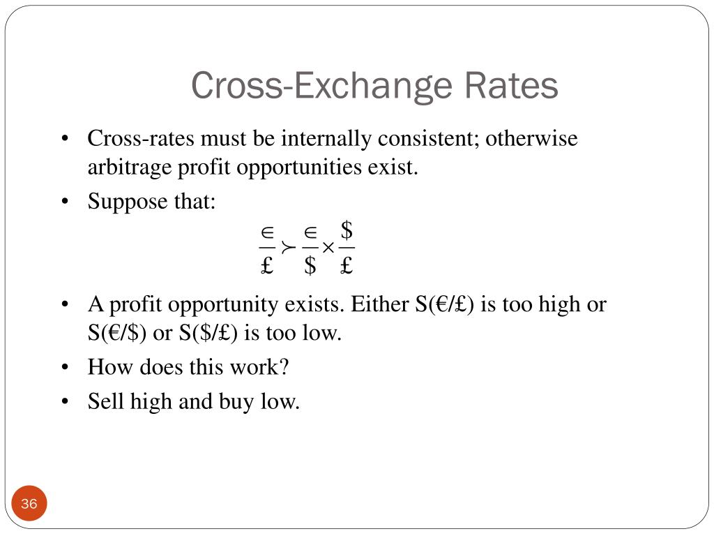 Cross-Exchange Rates