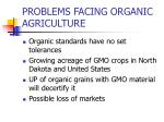 problems facing organic agriculture