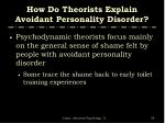 how do theorists explain avoidant personality disorder58