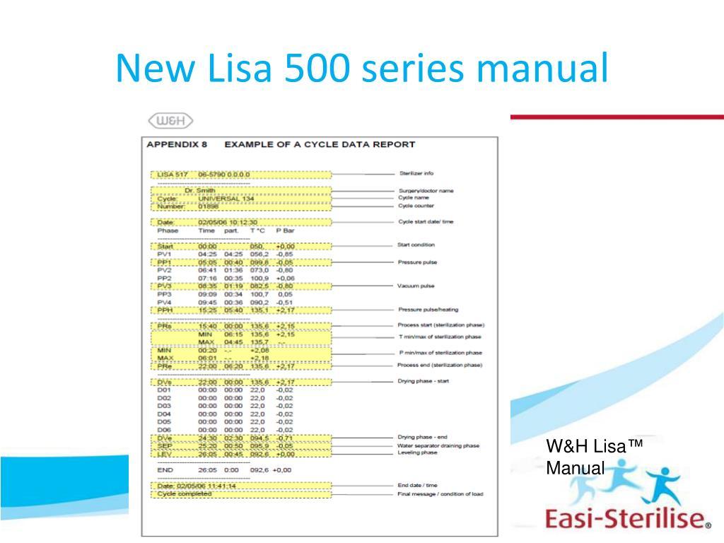 New Lisa 500 series manual