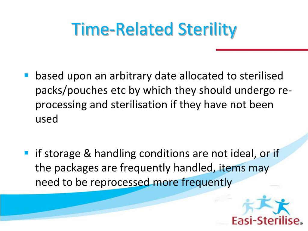 Time-Related Sterility