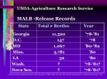 usda agriculture research service malb release records