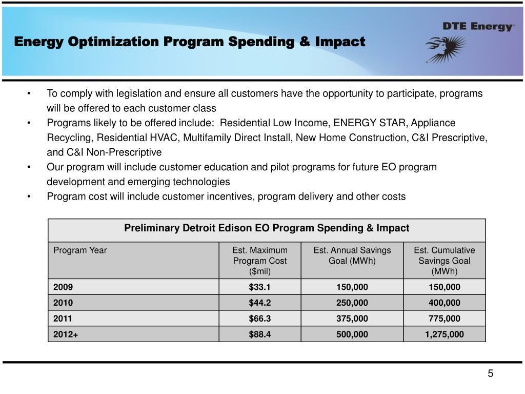 Energy Optimization Program Spending & Impact