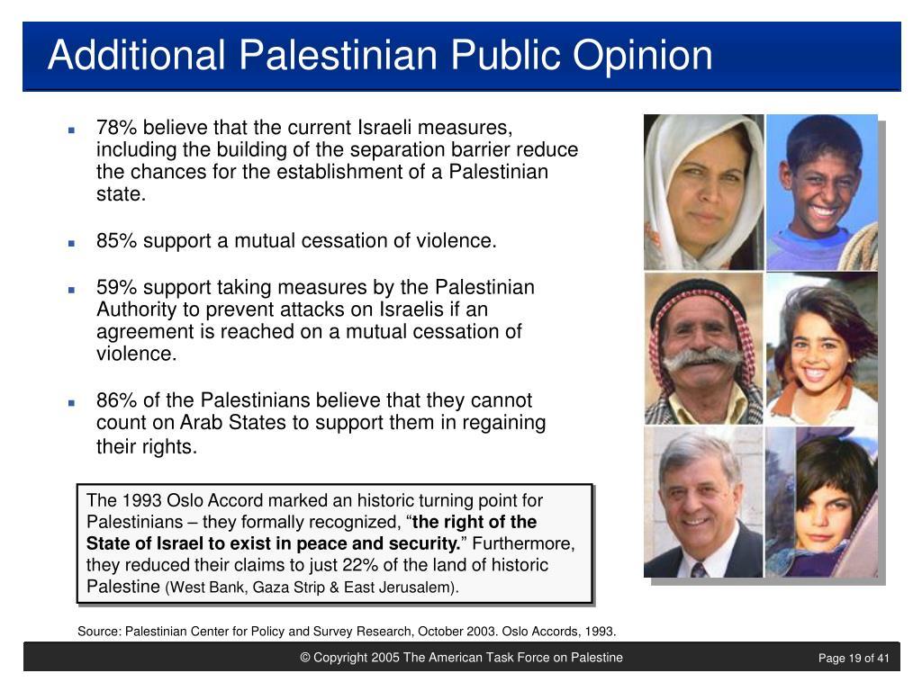 Additional Palestinian Public Opinion