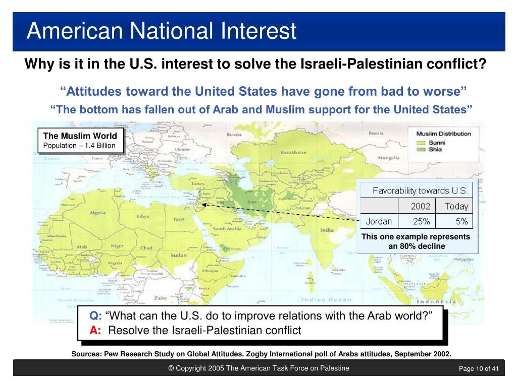 American National Interest