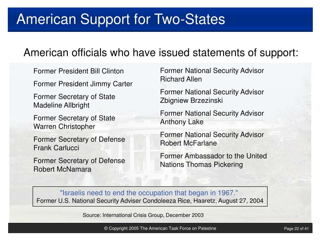 American Support for Two-States