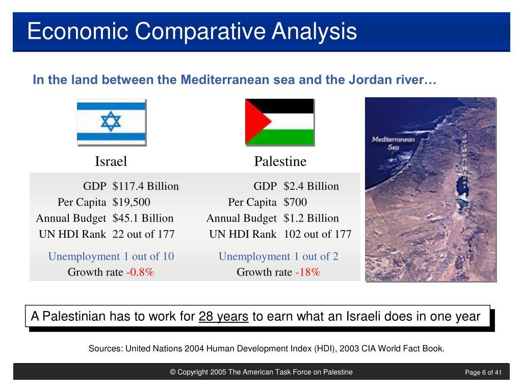 Economic Comparative Analysis