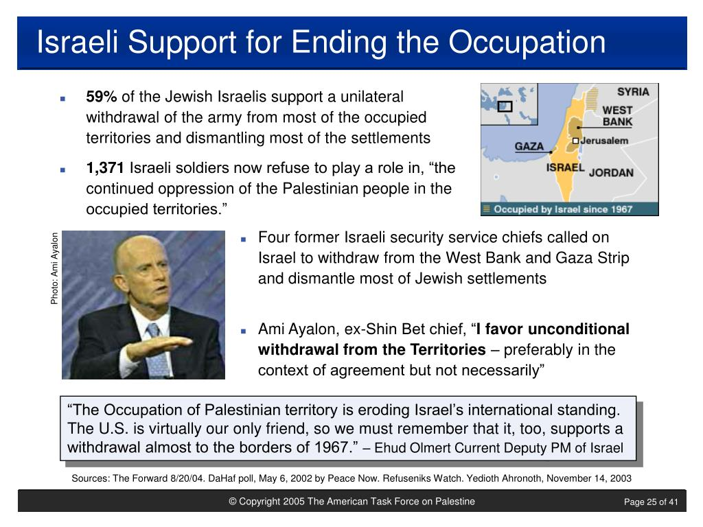 Israeli Support for Ending the Occupation