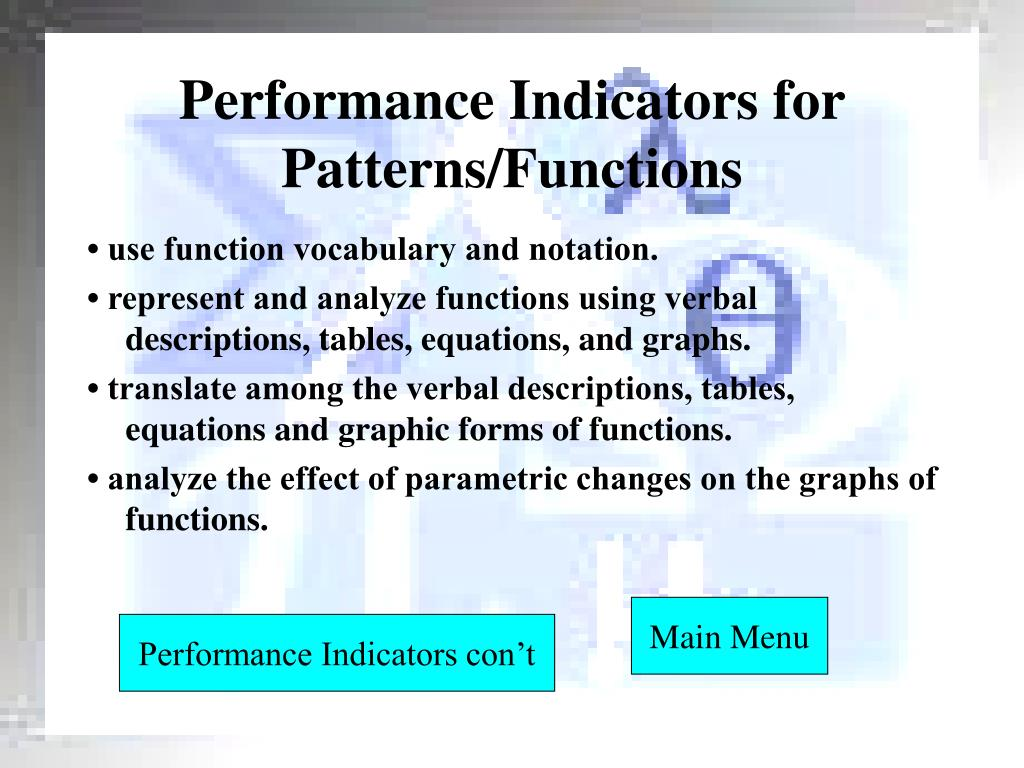 Performance Indicators for Patterns/Functions