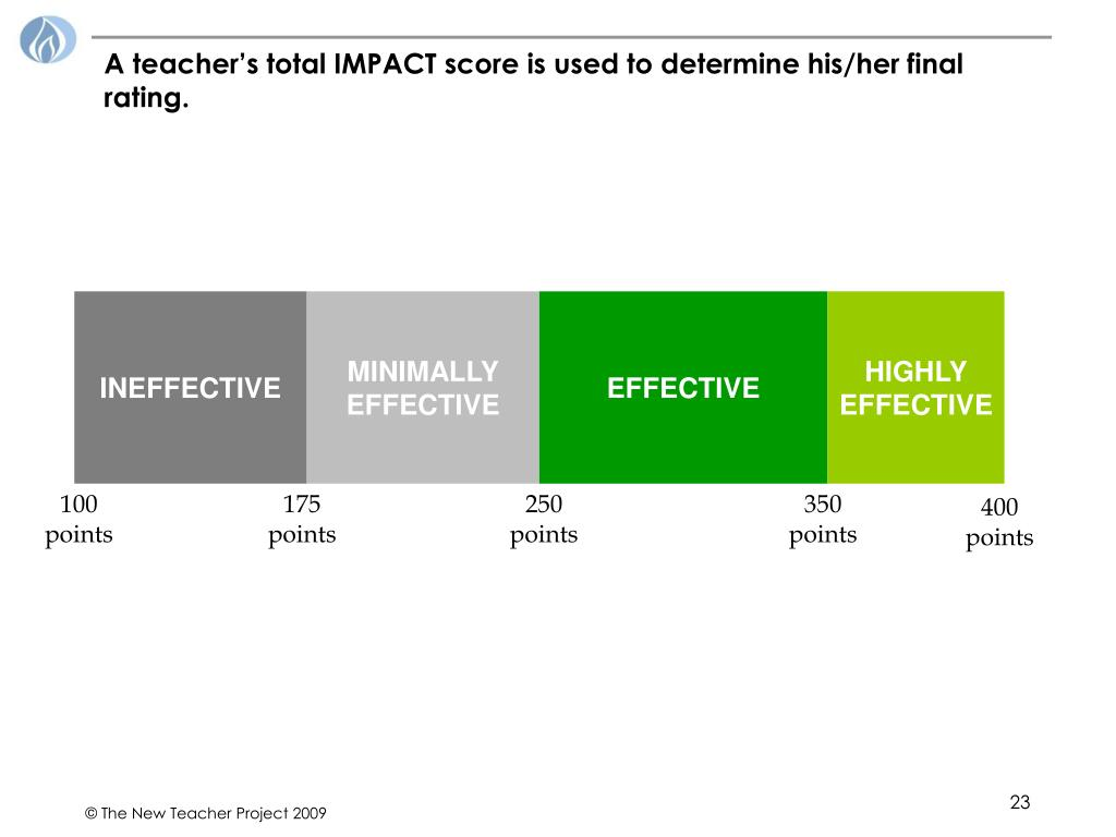 A teacher's total IMPACT score is used to determine his/her final rating.