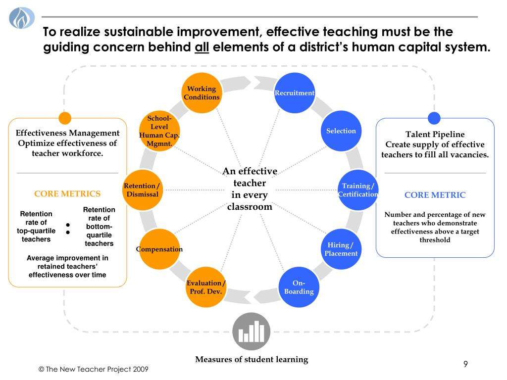To realize sustainable improvement, effective teaching must be the guiding concern behind