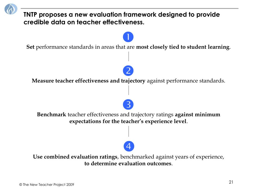 TNTP proposes a new evaluation framework designed to provide credible data on teacher effectiveness.
