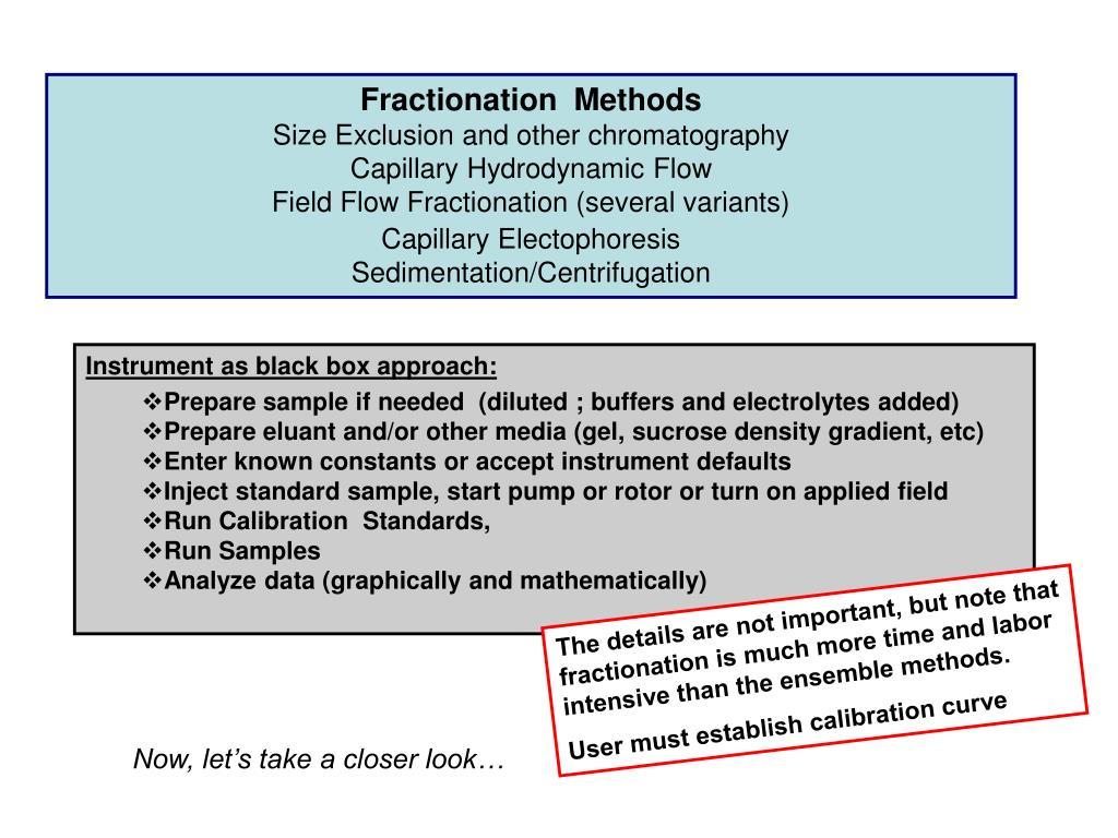 Fractionation  Methods