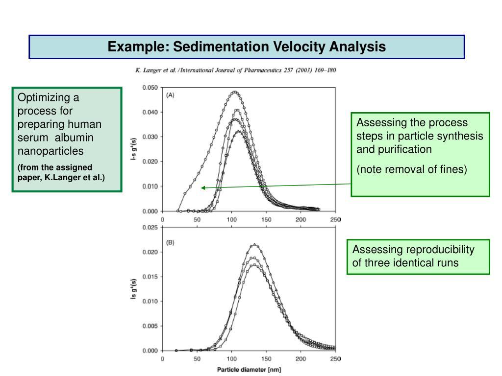 Example: Sedimentation Velocity Analysis