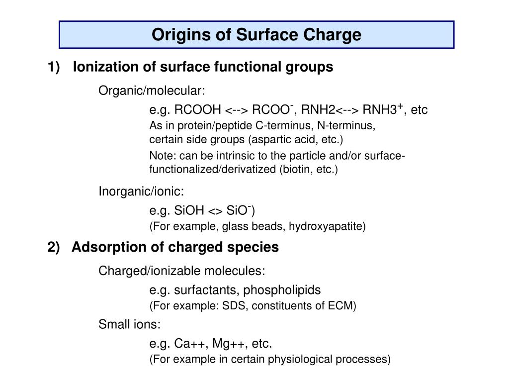 Origins of Surface Charge