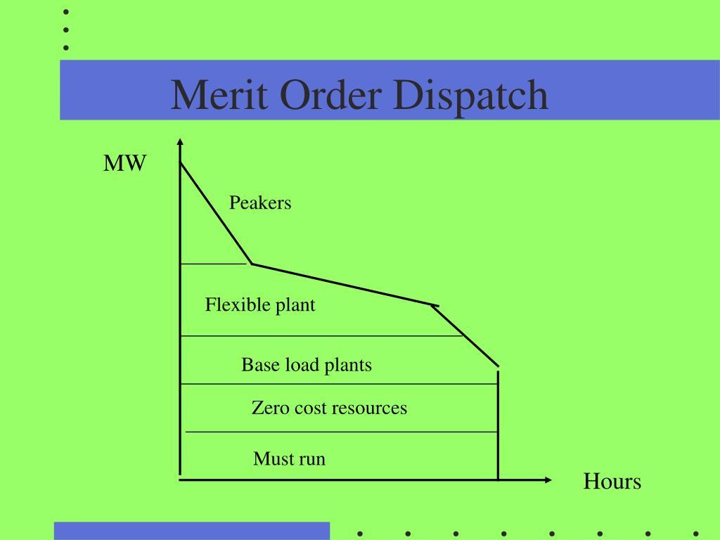 Merit Order Dispatch