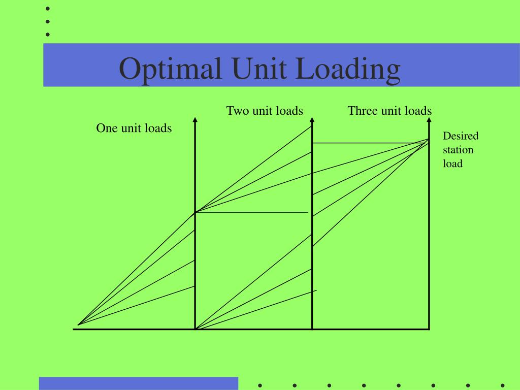 Optimal Unit Loading