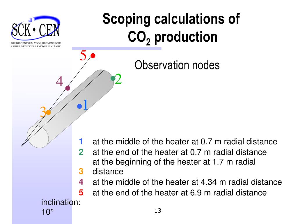 Scoping calculations of