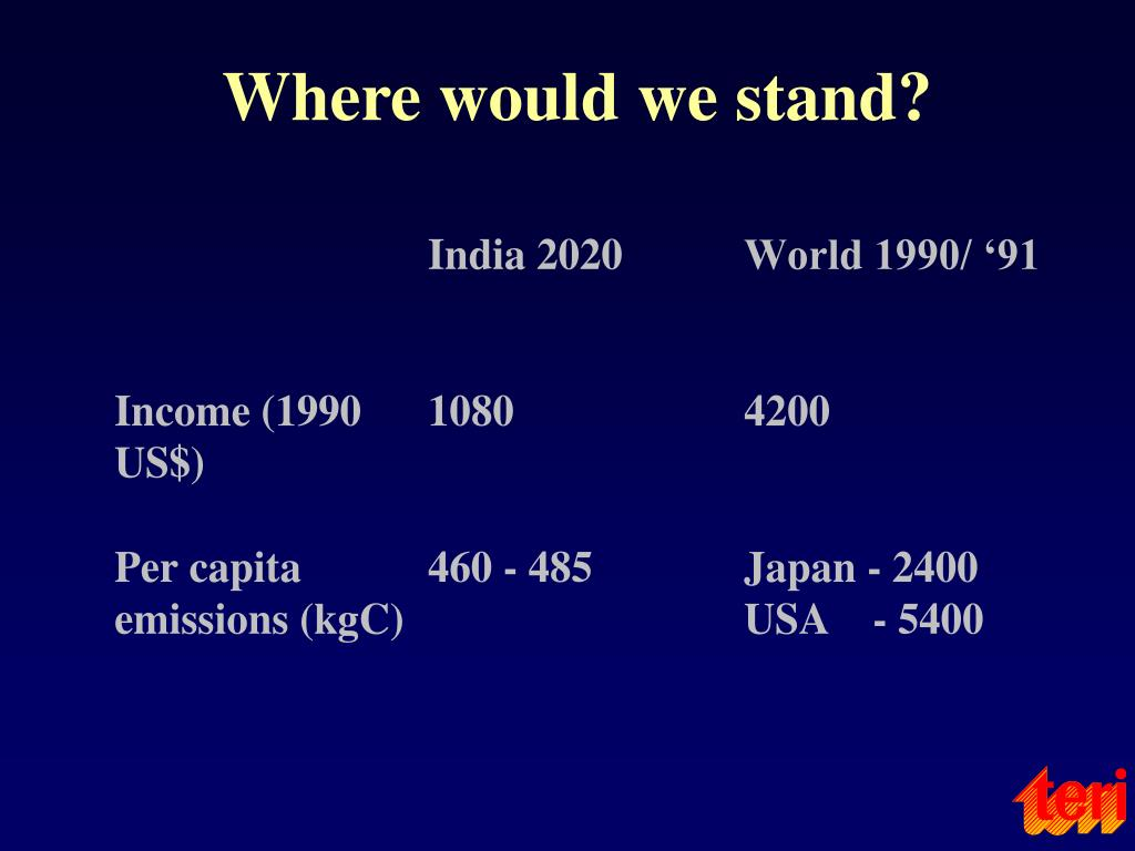 Where would we stand?