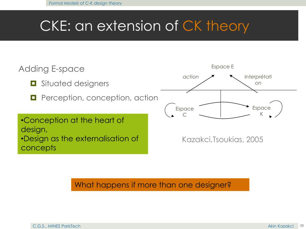 CKE: an extension of