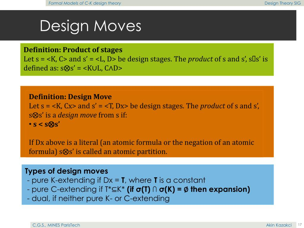 Definition: Product of stages