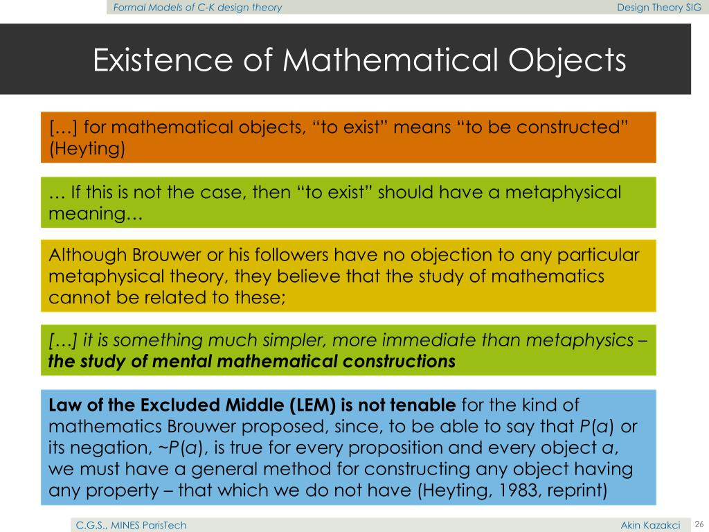Existence of Mathematical Objects