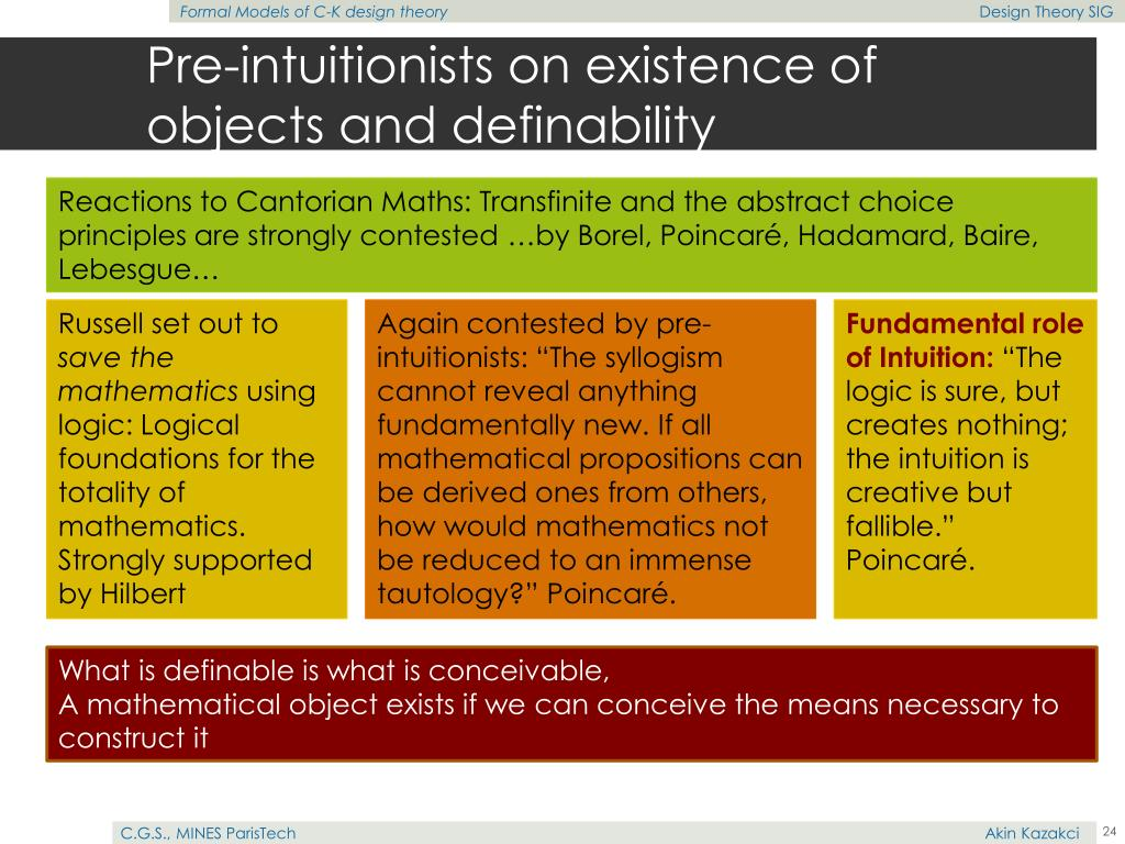Pre-intuitionists on existence of objects and definability