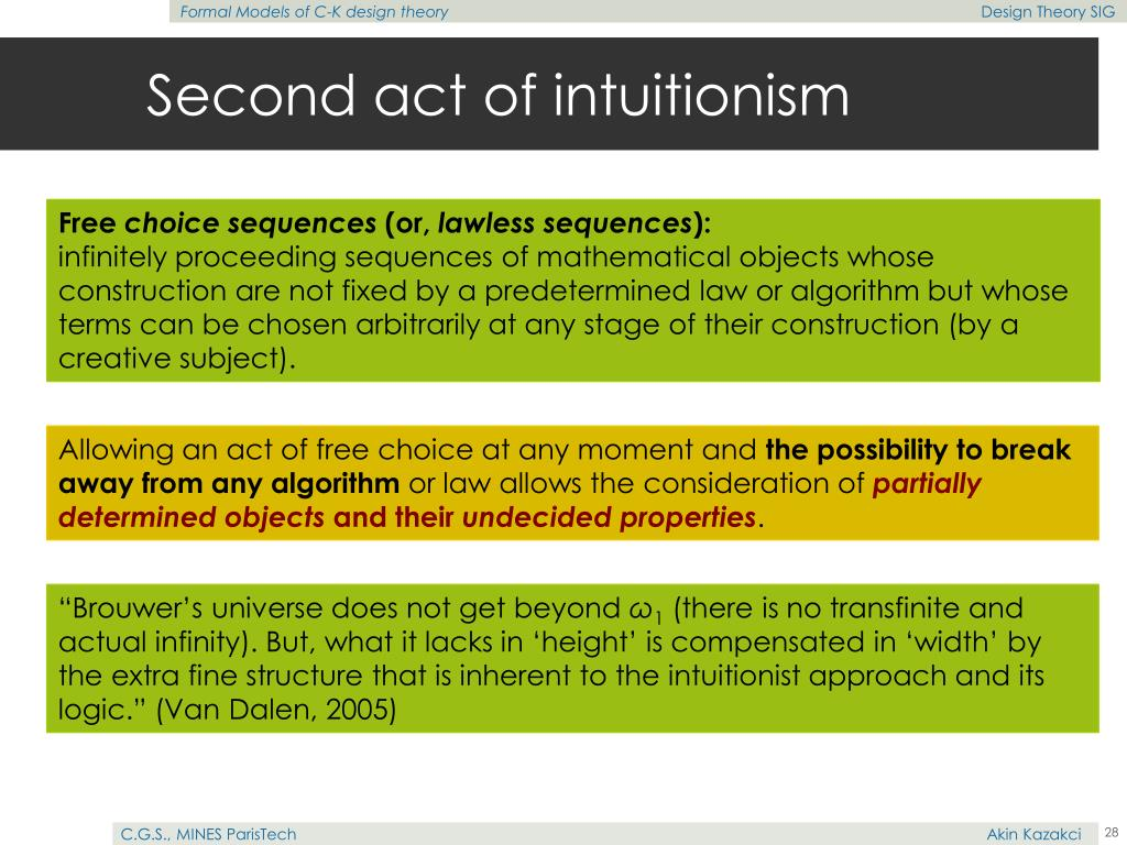 Second act of intuitionism