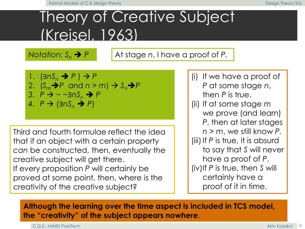 Theory of Creative Subject (Kreisel, 1963)
