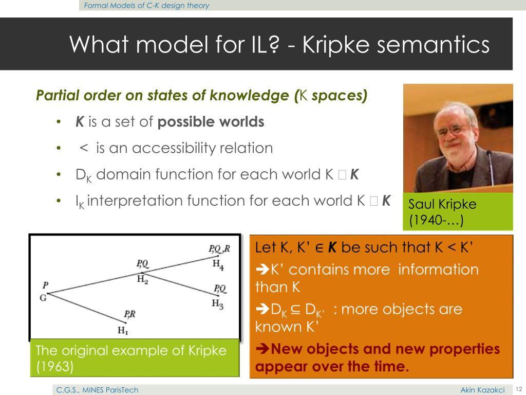 What model for IL? - Kripke semantics