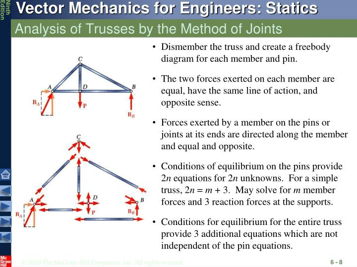 Ppt Analysis Of Structures Powerpoint Presentation Id 267139