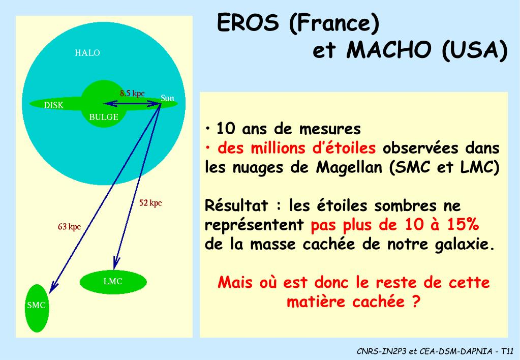 EROS (France)