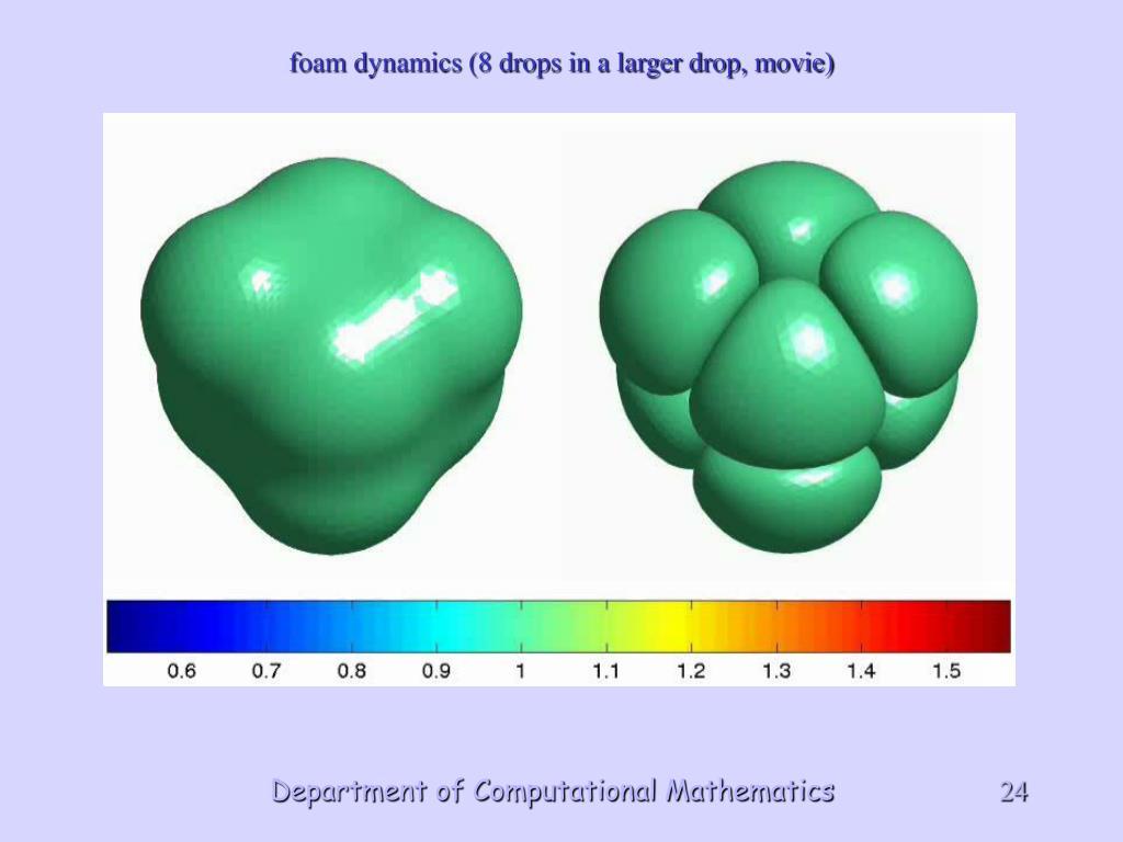 foam dynamics (8 drops in a larger drop, movie)