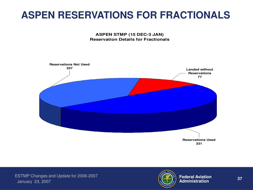 ASPEN RESERVATIONS FOR FRACTIONALS