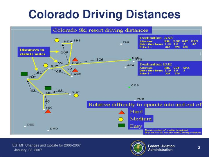 Colorado driving distances