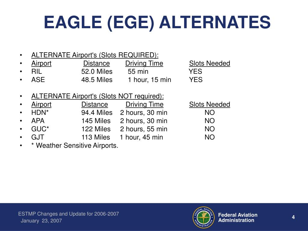 EAGLE (EGE) ALTERNATES