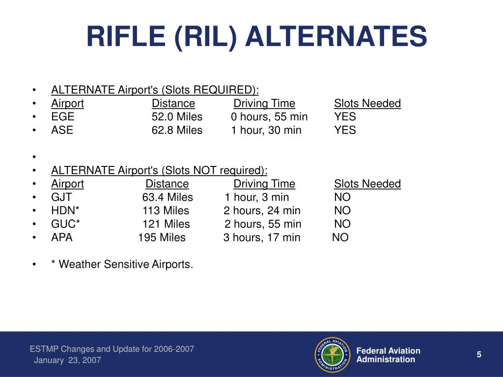 RIFLE (RIL) ALTERNATES