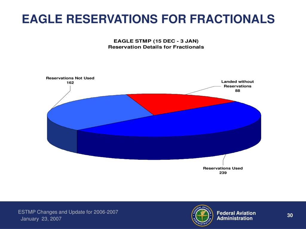 EAGLE RESERVATIONS FOR FRACTIONALS