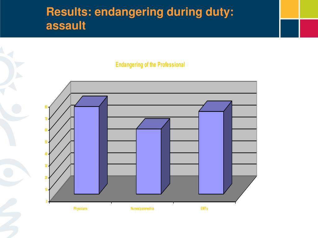 Results: endangering during duty: assault