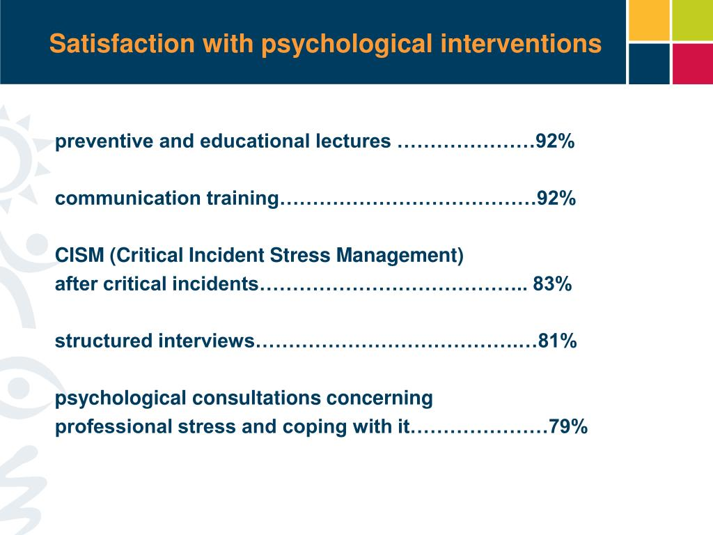 Satisfaction with psychological interventions