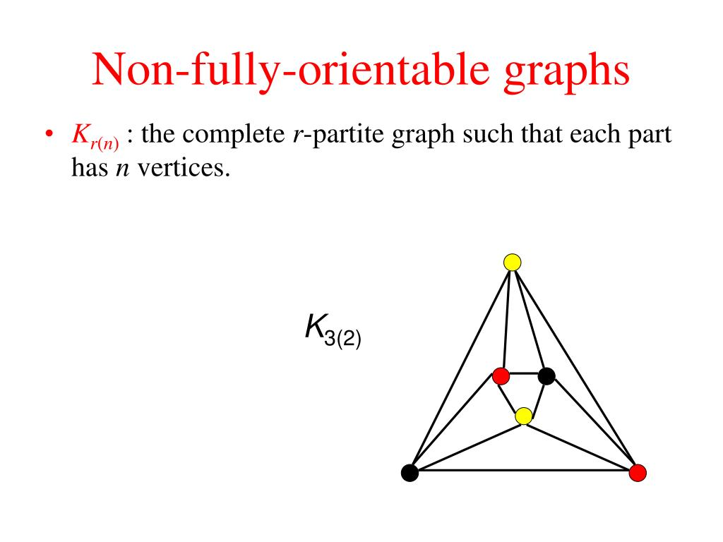 Non-fully-orientable graphs