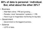 80 of data is personal individual but what about the other 20