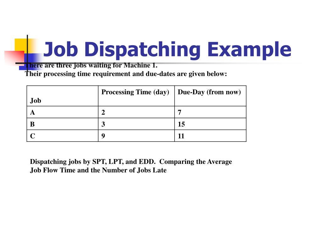 Job Dispatching Example