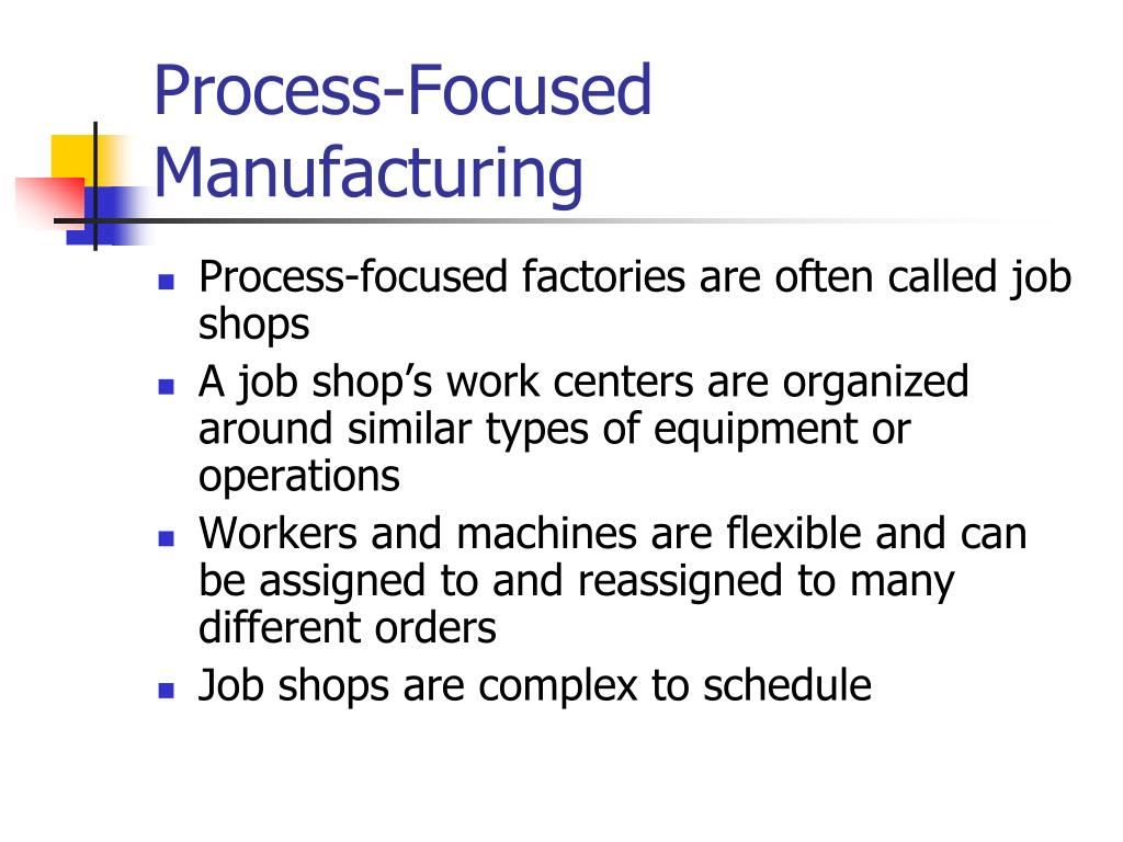 Process-Focused Manufacturing