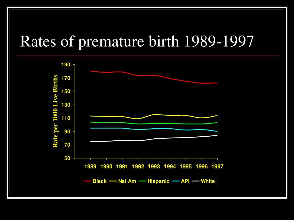 Rates of premature birth 1989-1997