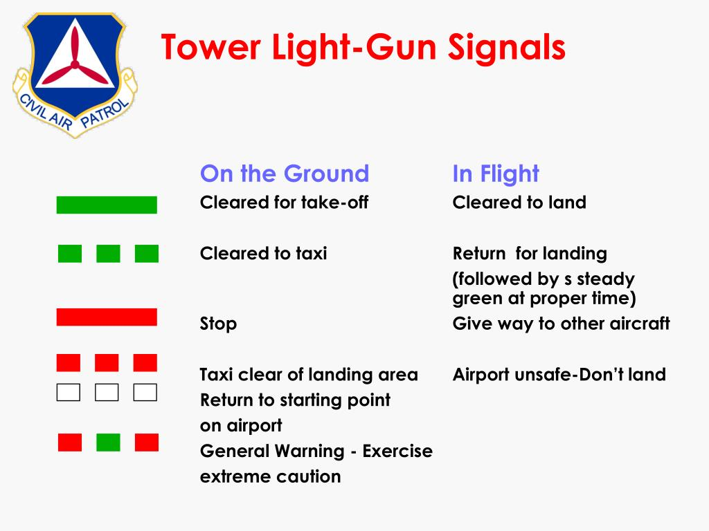 Tower Light-Gun Signals