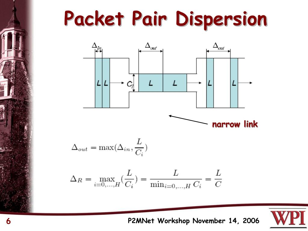 Packet Pair Dispersion