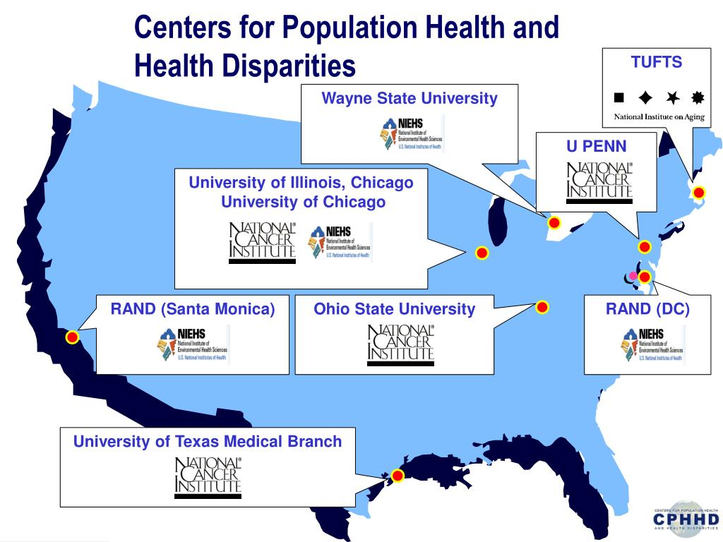 Centers for Population Health and